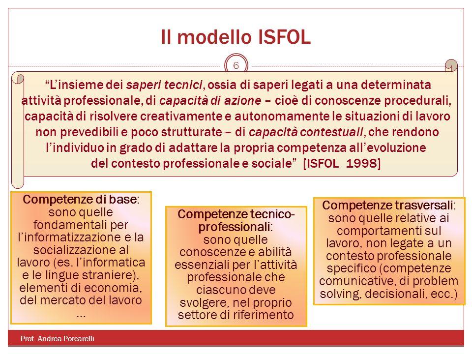 Il modello ISFOL Prof. Andrea Porcarelli 6 Linsieme dei saperi tecnici, ossia di saperi legati a una determinata attività professionale, di capacità d