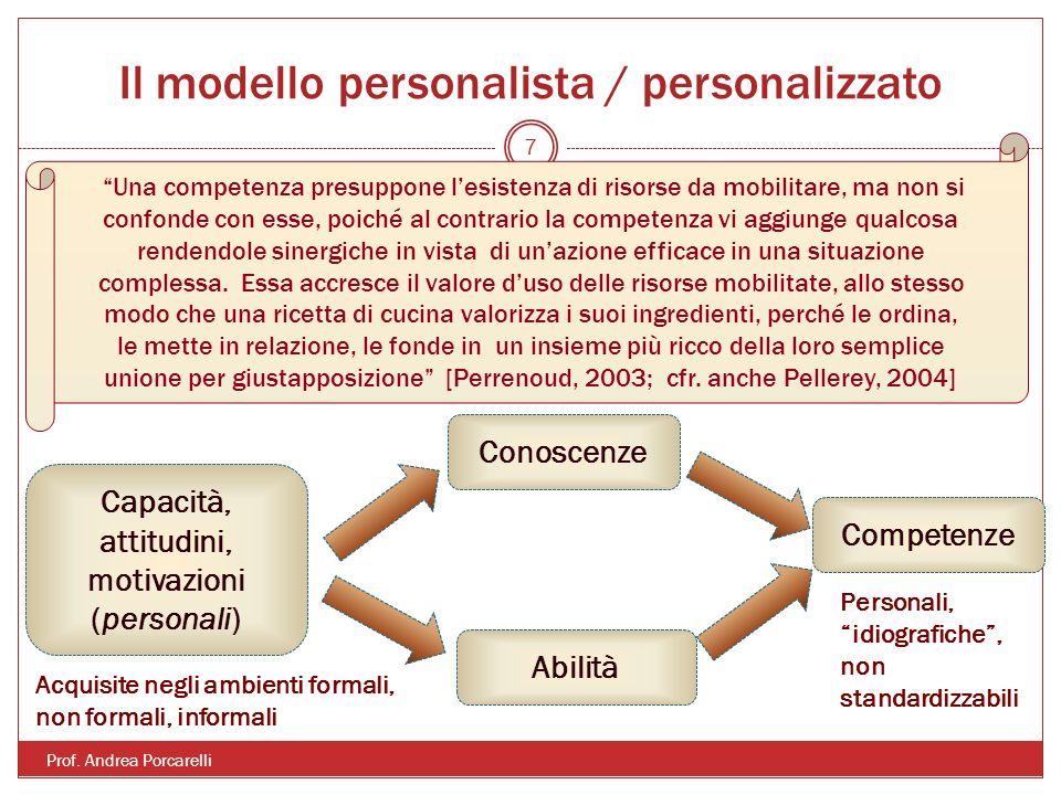 Il modello personalista / personalizzato Prof. Andrea Porcarelli 7 Una competenza presuppone lesistenza di risorse da mobilitare, ma non si confonde c