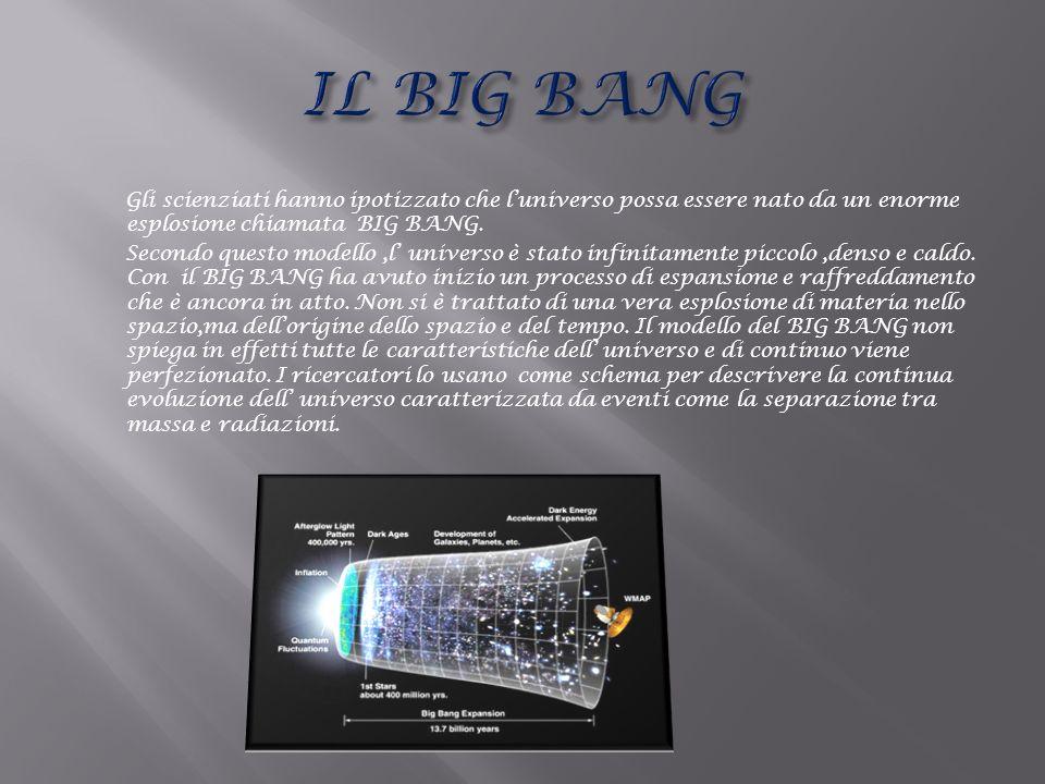 Gli scienziati hanno ipotizzato che luniverso possa essere nato da un enorme esplosione chiamata BIG BANG. Secondo questo modello,l universo è stato i