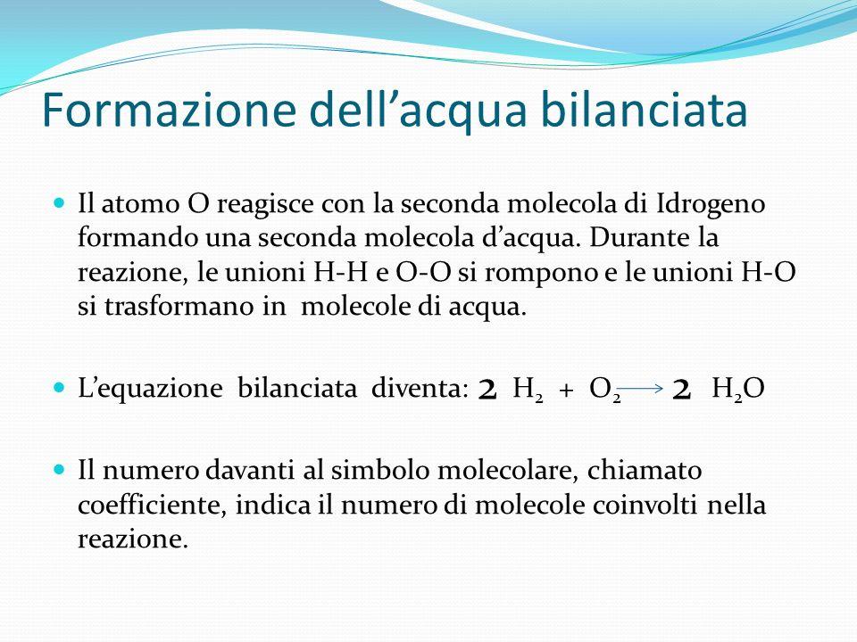 Formazione dellacqua bilanciata Il atomo O reagisce con la seconda molecola di Idrogeno formando una seconda molecola dacqua. Durante la reazione, le