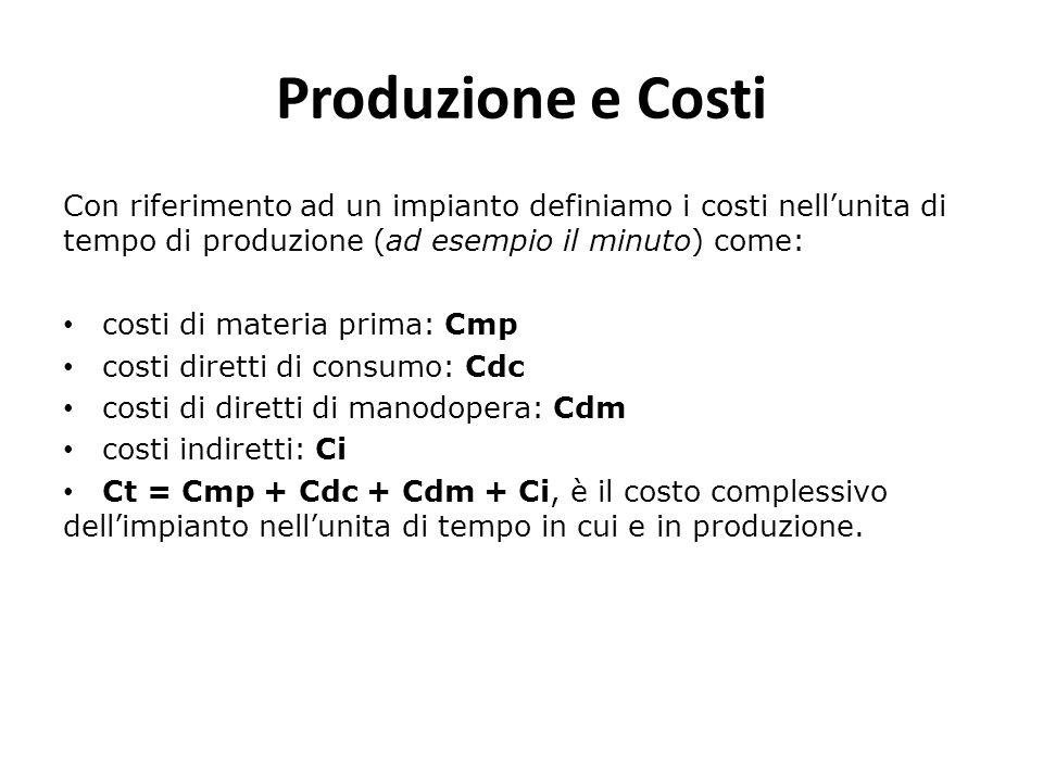 Produzione e Costi Con riferimento ad un impianto definiamo i costi nellunita di tempo di produzione (ad esempio il minuto) come: costi di materia pri