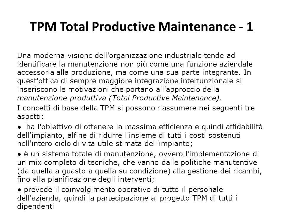 TPM Total Productive Maintenance - 1 Esempio Una moderna visione dell'organizzazione industriale tende ad identificare la manutenzione non più come un