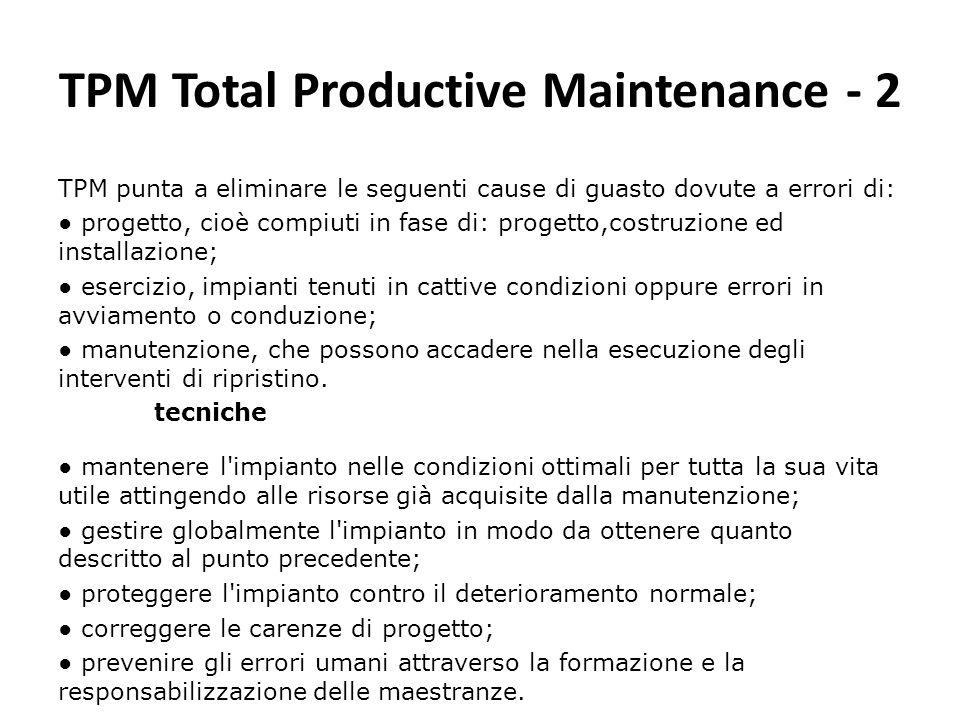 TPM Total Productive Maintenance - 2 Esempio TPM punta a eliminare le seguenti cause di guasto dovute a errori di: progetto, cioè compiuti in fase di: