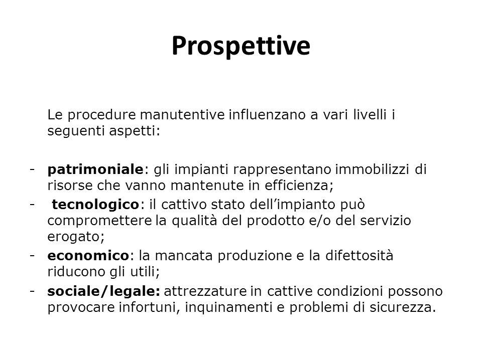 Prospettive Le procedure manutentive influenzano a vari livelli i seguenti aspetti: - patrimoniale: gli impianti rappresentano immobilizzi di risorse