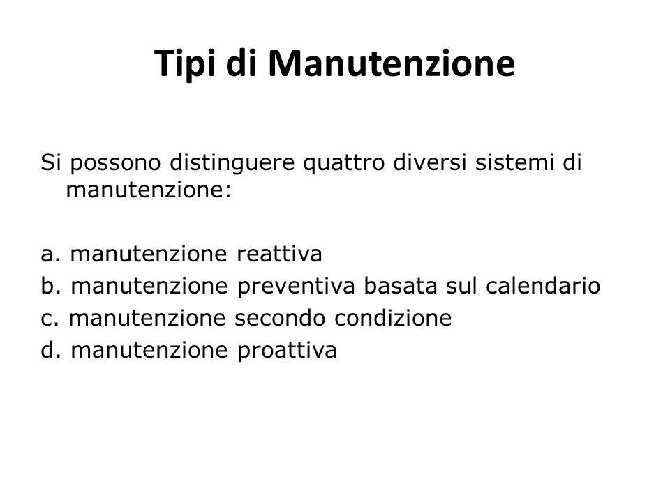 Tipi di Manutenzione Si possono distinguere quattro diversi sistemi di manutenzione: a. manutenzione reattiva b. manutenzione preventiva basata sul ca