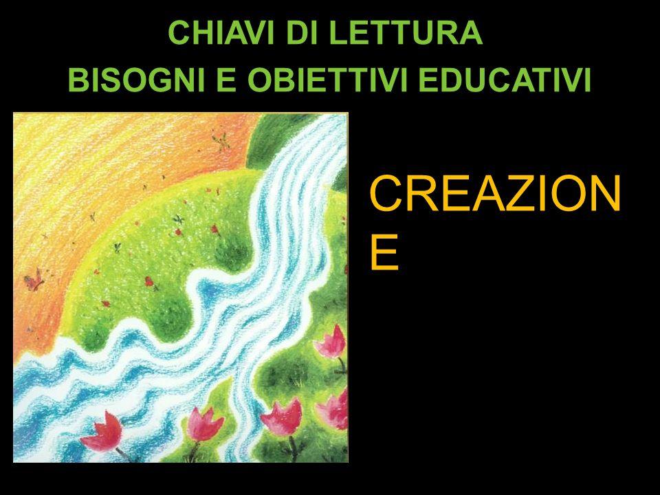 CHIAVI DI LETTURA BISOGNI E OBIETTIVI EDUCATIVI CREAZION E