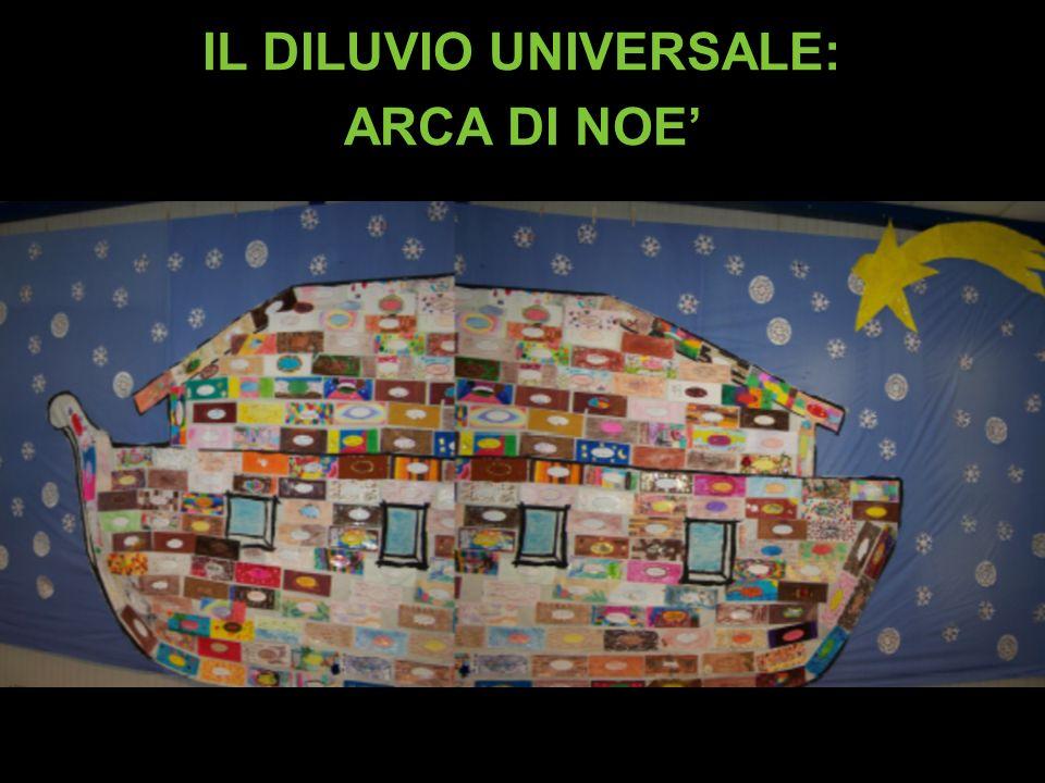 IL DILUVIO UNIVERSALE: ARCA DI NOE