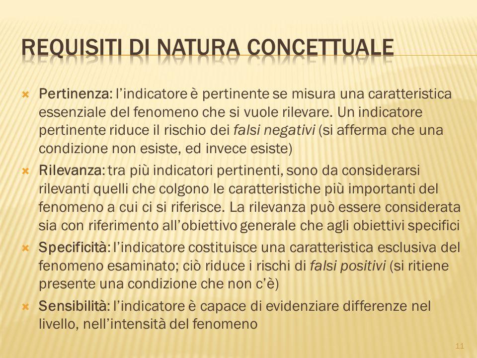 Pertinenza: lindicatore è pertinente se misura una caratteristica essenziale del fenomeno che si vuole rilevare.