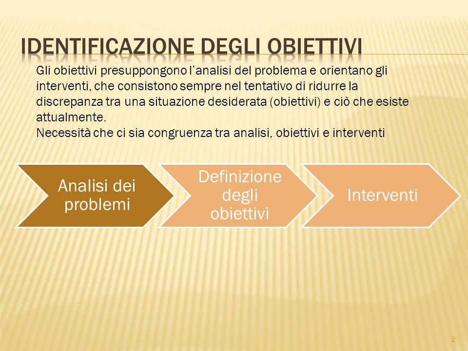 Analisi dei problemi Definizione degli obiettivi Interventi Gli obiettivi presuppongono lanalisi del problema e orientano gli interventi, che consistono sempre nel tentativo di ridurre la discrepanza tra una situazione desiderata (obiettivi) e ciò che esiste attualmente.