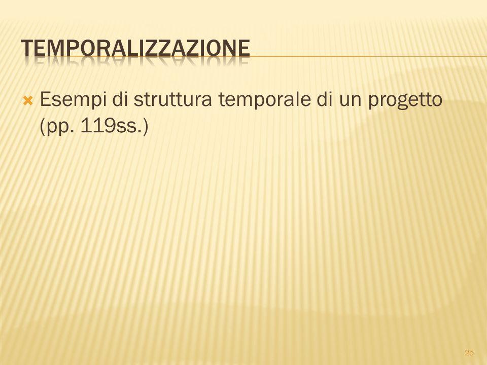 Esempi di struttura temporale di un progetto (pp. 119ss.) 25