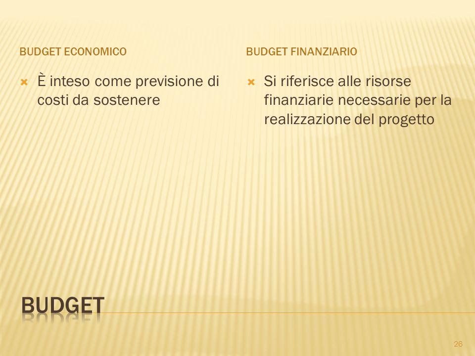 BUDGET ECONOMICOBUDGET FINANZIARIO È inteso come previsione di costi da sostenere Si riferisce alle risorse finanziarie necessarie per la realizzazione del progetto 26