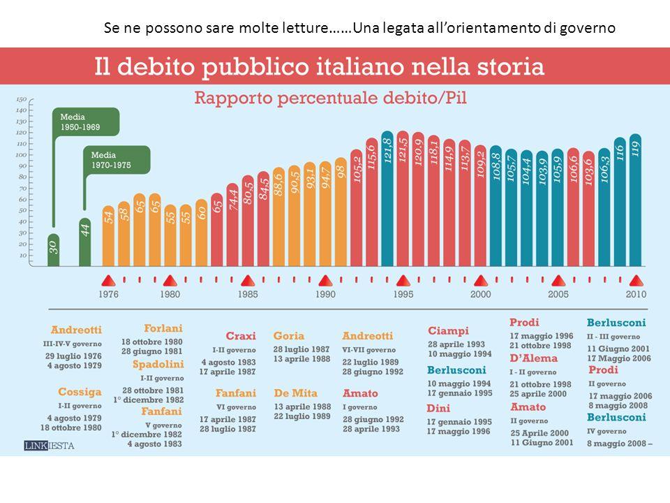 Unaltra legata al ruolo della Banca dItalia (Domenico Moro economista di sinistra)