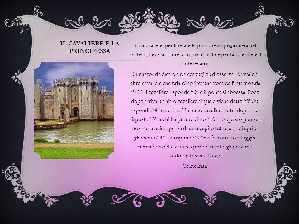 IL CAVALIERE E LA PRINCIPESSA Un cavaliere, per liberare la principessa prigioniera nel castello, deve scoprire la parola dordine per far scendere il