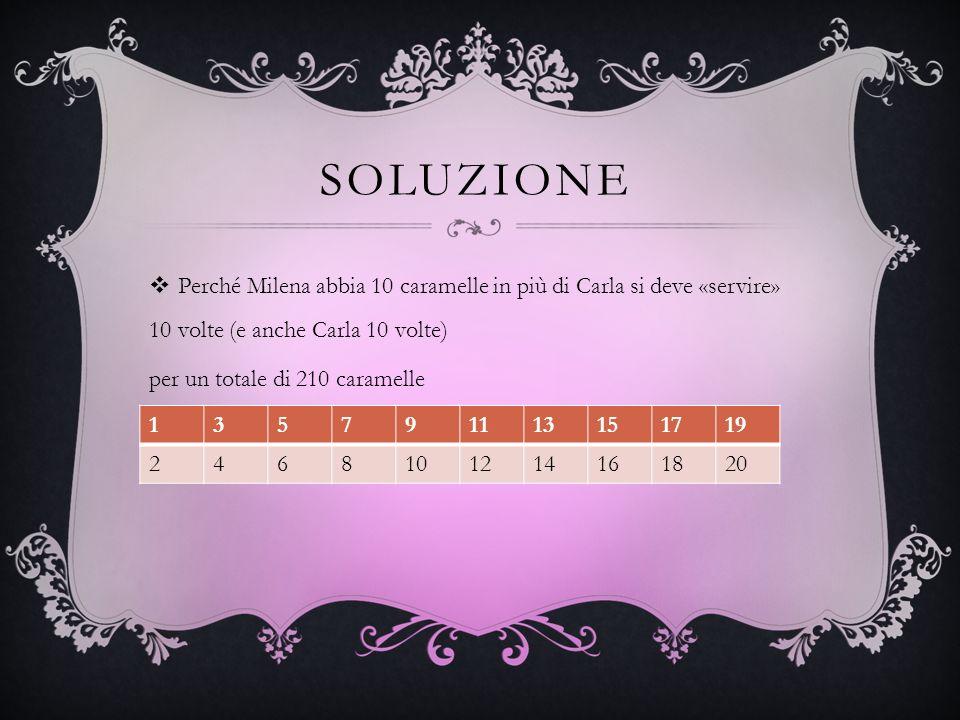 SOLUZIONE Perché Milena abbia 10 caramelle in più di Carla si deve «servire» 10 volte (e anche Carla 10 volte) per un totale di 210 caramelle 135791113151719 2468101214161820