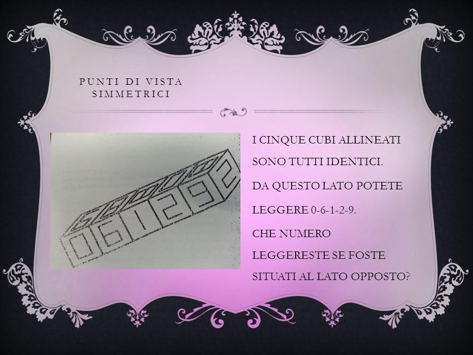 PUNTI DI VISTA SIMMETRICI I CINQUE CUBI ALLINEATI SONO TUTTI IDENTICI.