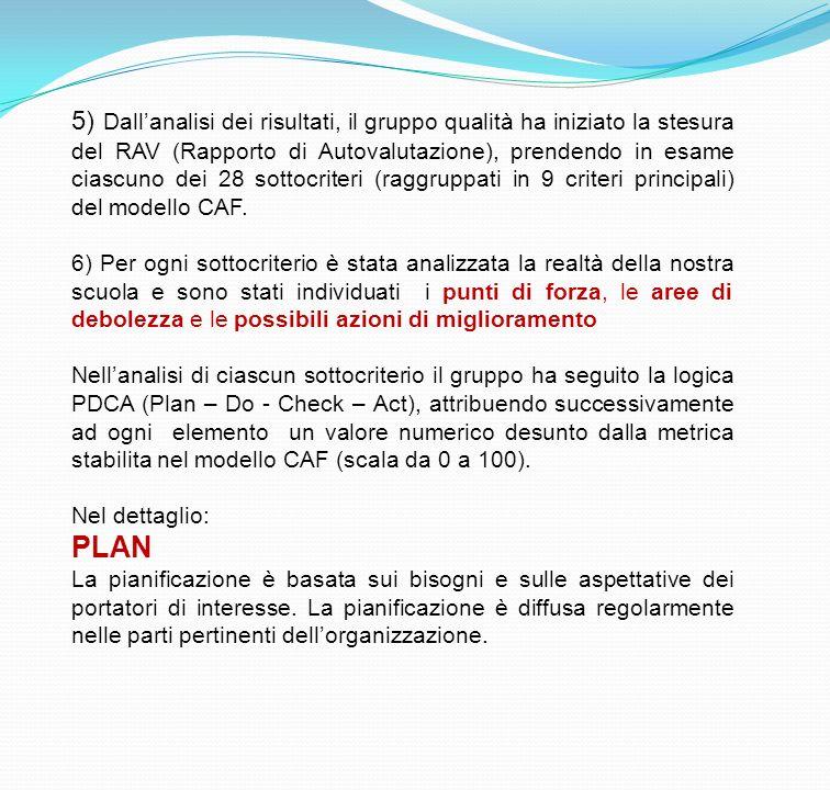 5) Dallanalisi dei risultati, il gruppo qualità ha iniziato la stesura del RAV (Rapporto di Autovalutazione), prendendo in esame ciascuno dei 28 sotto