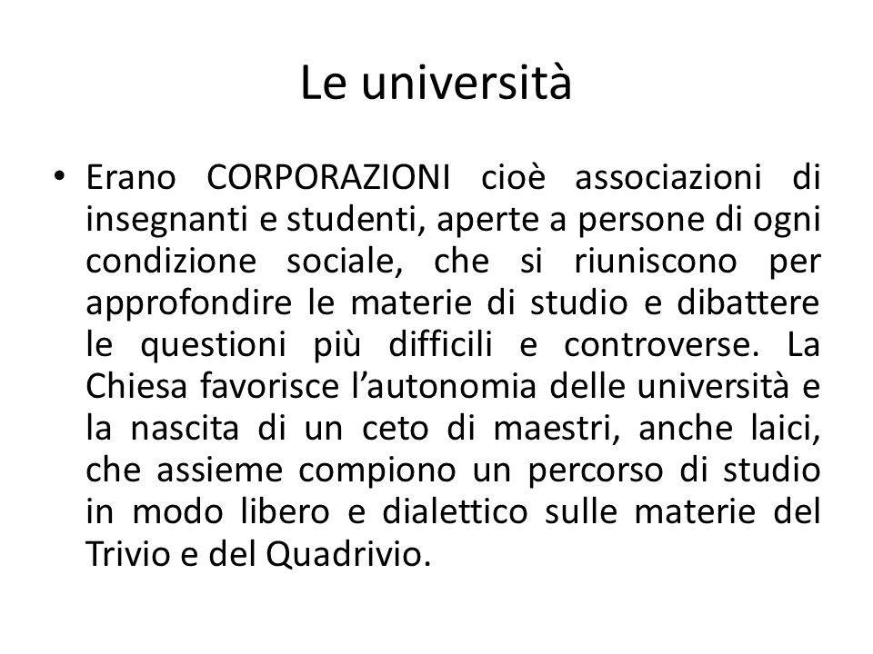 Le università Erano CORPORAZIONI cioè associazioni di insegnanti e studenti, aperte a persone di ogni condizione sociale, che si riuniscono per approf