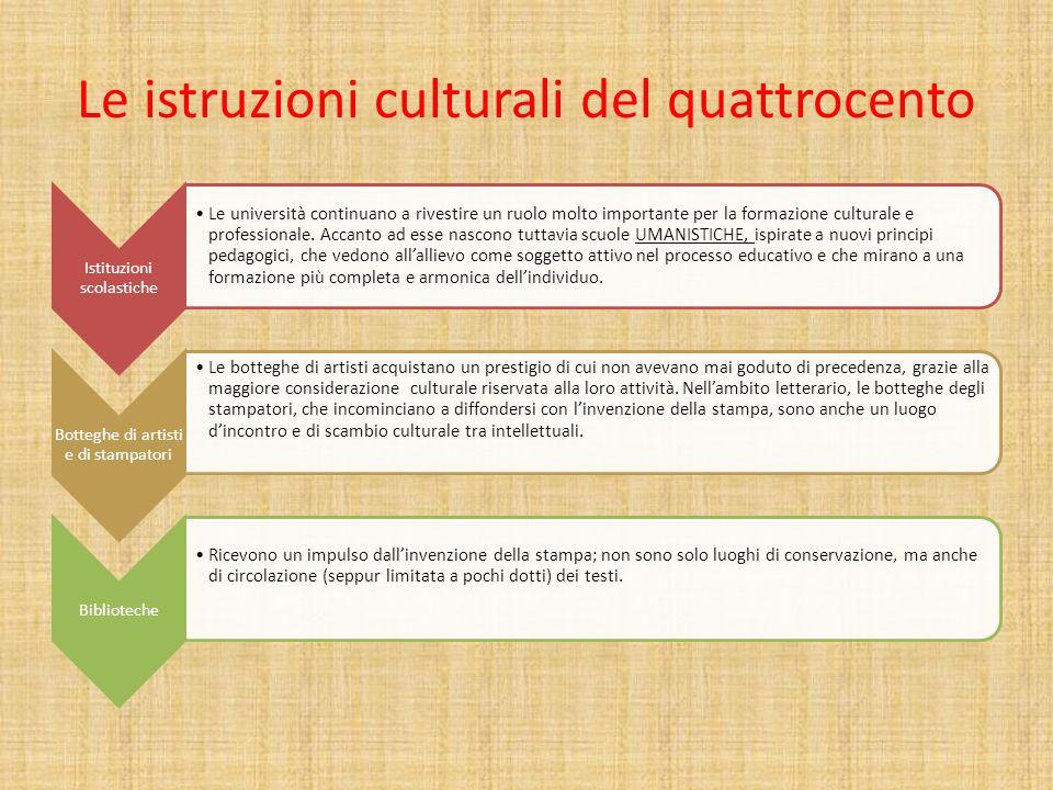 Le istruzioni culturali del quattrocento Istituzioni scolastiche Le università continuano a rivestire un ruolo molto importante per la formazione cult