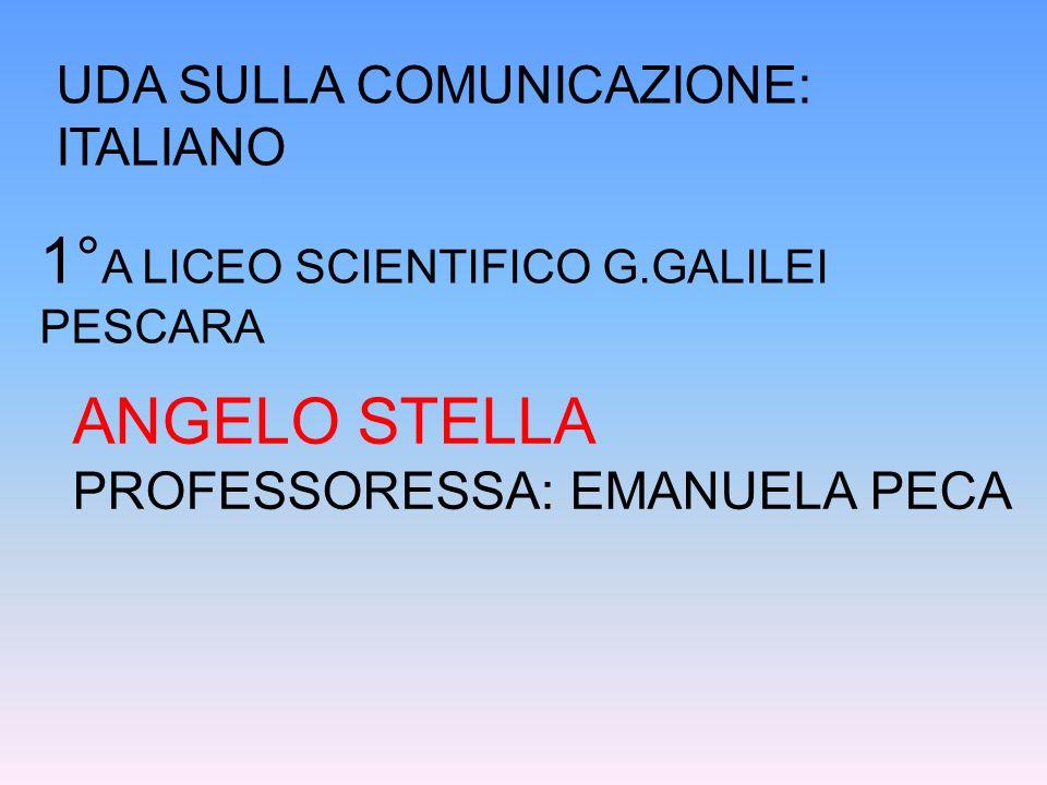 UDA SULLA COMUNICAZIONE: ITALIANO 1° A LICEO SCIENTIFICO G.GALILEI PESCARA ANGELO STELLA PROFESSORESSA: EMANUELA PECA