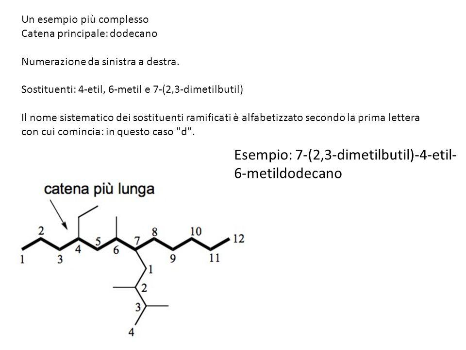 Un esempio più complesso Catena principale: dodecano Numerazione da sinistra a destra. Sostituenti: 4-etil, 6-metil e 7-(2,3-dimetilbutil) Il nome sis