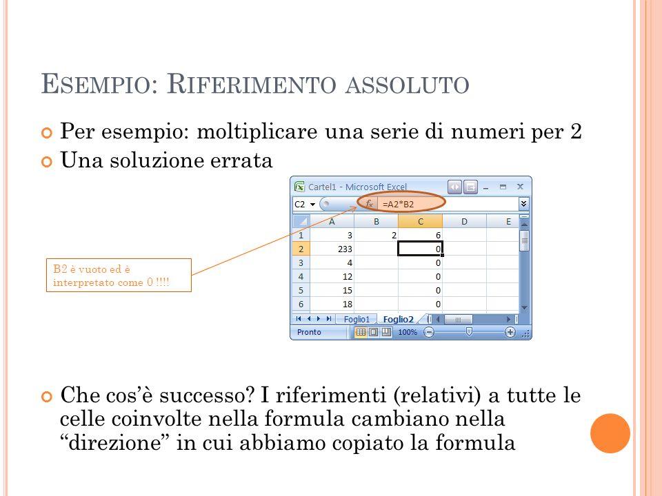 E SEMPIO : R IFERIMENTO ASSOLUTO Per esempio: moltiplicare una serie di numeri per 2 Una soluzione errata Che cosè successo? I riferimenti (relativi)