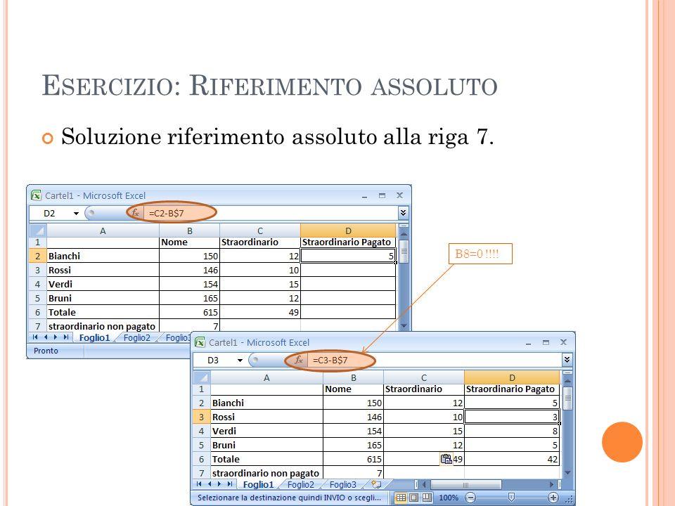 E SERCIZIO : R IFERIMENTO ASSOLUTO Soluzione riferimento assoluto alla riga 7. B8=0 !!!!