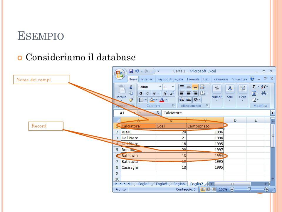 E SEMPIO Consideriamo il database Nome dei campi Record