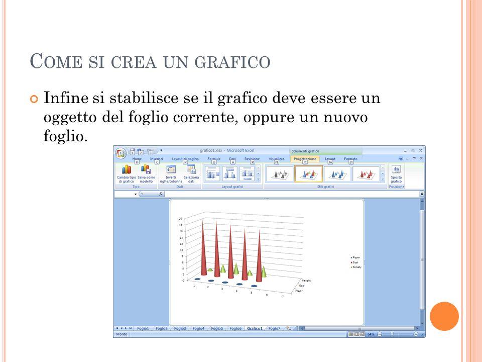 C OME SI CREA UN GRAFICO Infine si stabilisce se il grafico deve essere un oggetto del foglio corrente, oppure un nuovo foglio.