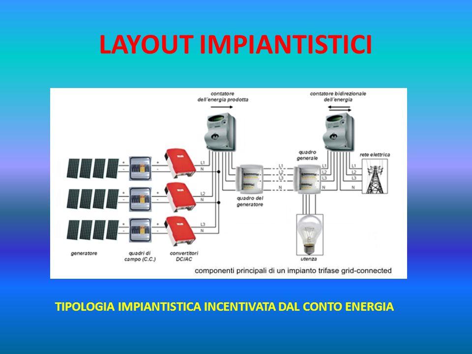 LAYOUT IMPIANTISTICI TIPOLOGIA IMPIANTISTICA INCENTIVATA DAL CONTO ENERGIA