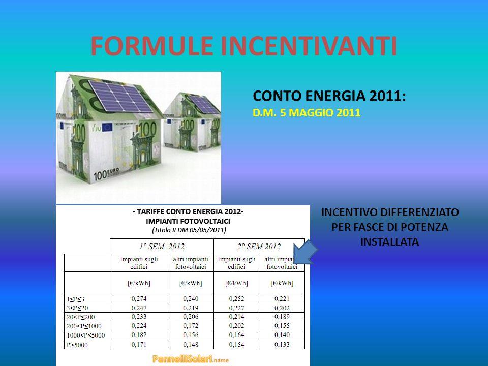 FORMULE INCENTIVANTI CONTO ENERGIA 2011: D.M. 5 MAGGIO 2011 INCENTIVO DIFFERENZIATO PER FASCE DI POTENZA INSTALLATA
