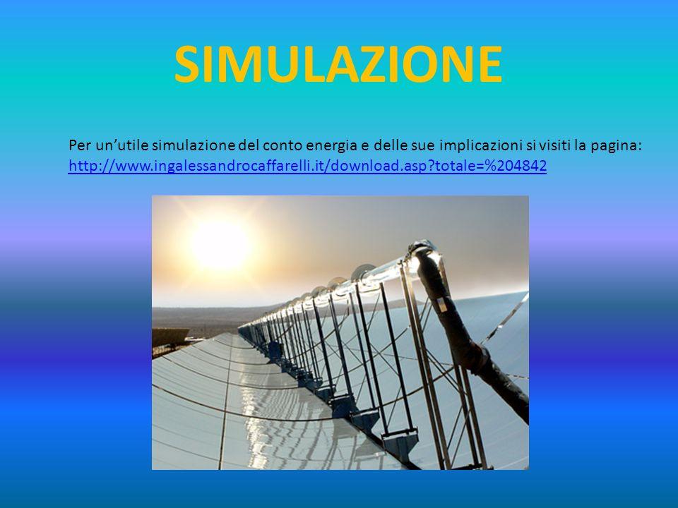 SIMULAZIONE Per unutile simulazione del conto energia e delle sue implicazioni si visiti la pagina: http://www.ingalessandrocaffarelli.it/download.asp