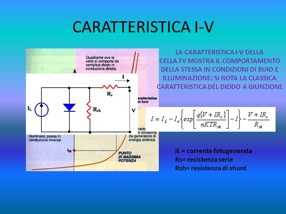 CARATTERISTICA I-V LA CARATTERISTICA I-V DELLA CELLA FV MOSTRA IL COMPORTAMENTO DELLA STESSA IN CONDIZIONI DI BUIO E ILLUMINAZIONE: SI NOTA LA CLASSIC