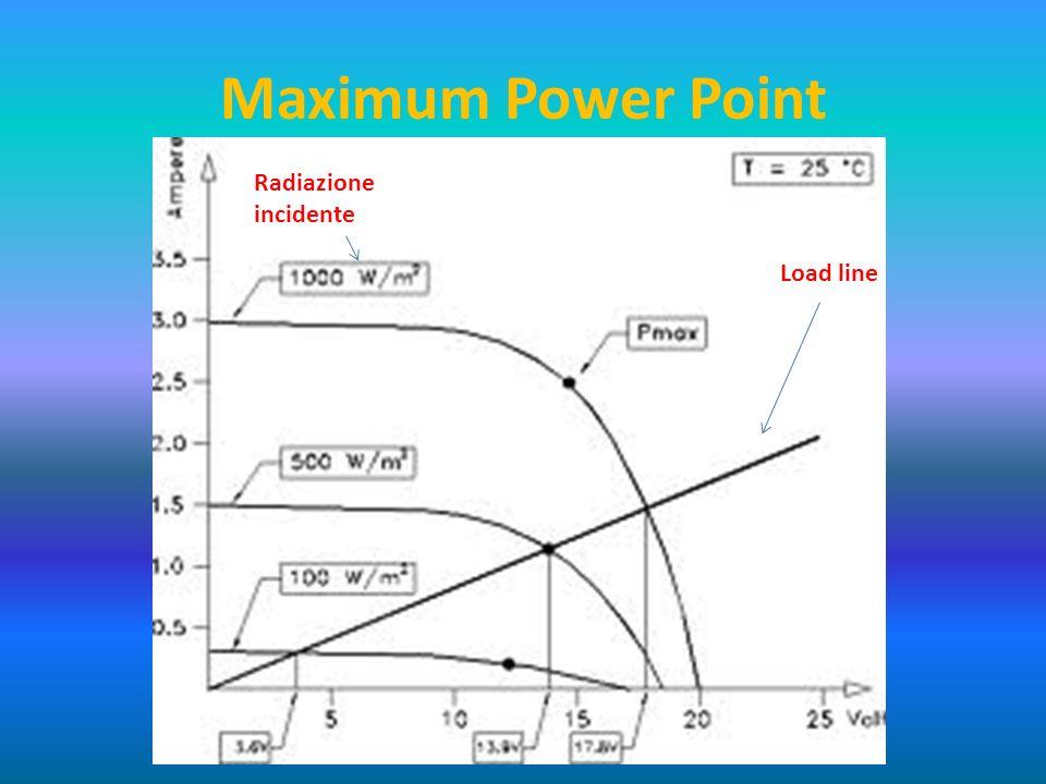 CLASSE ENERGETICA ALLA CLASSIFICAZIONE ENERGETICA DEGLI IMMOBILI SI ASSOCIA ANCHE LUTILIZZO DI FONTI DI ENERGIA RINNOVABILI COME IL FOTOVOLTAICO.