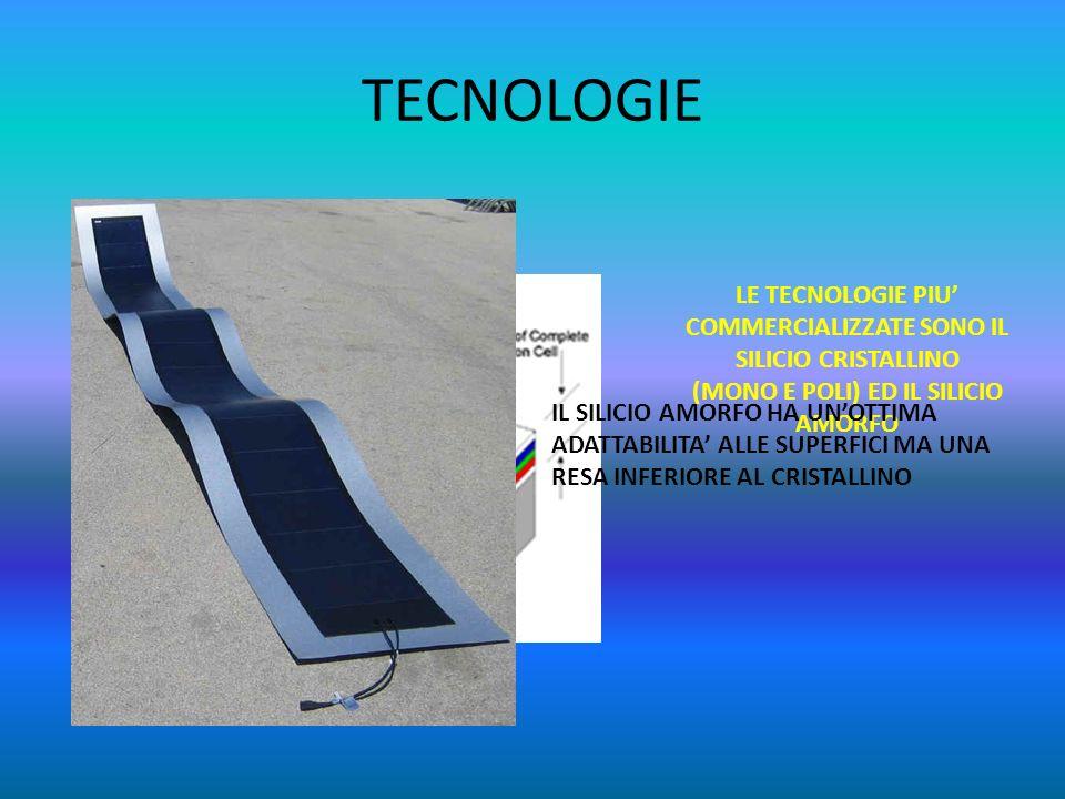 TECNOLOGIE LE TECNOLOGIE PIU COMMERCIALIZZATE SONO IL SILICIO CRISTALLINO (MONO E POLI) ED IL SILICIO AMORFO IL SILICIO AMORFO HA UNOTTIMA ADATTABILIT