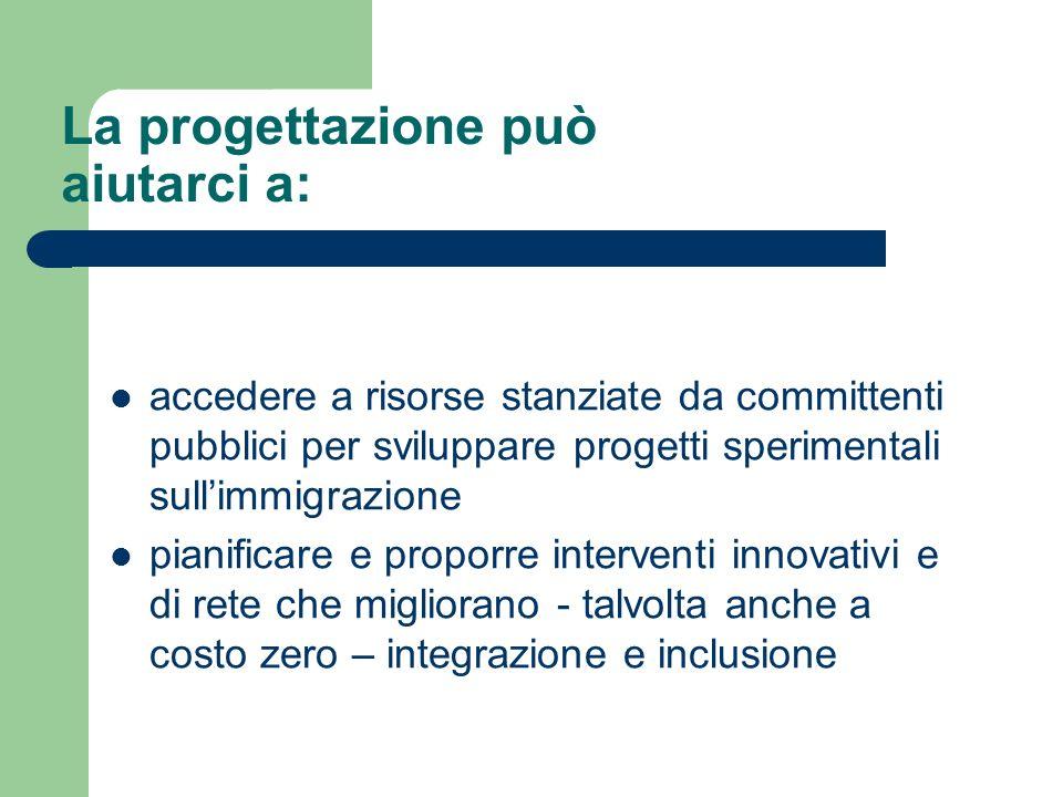 La progettazione può aiutarci a: accedere a risorse stanziate da committenti pubblici per sviluppare progetti sperimentali sullimmigrazione pianificar