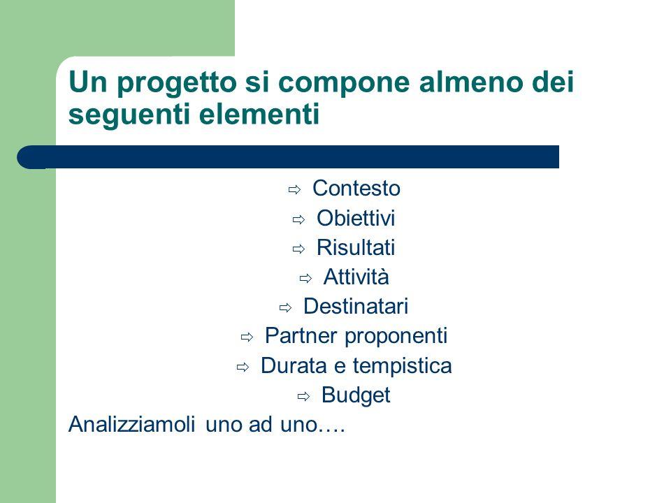 Un progetto si compone almeno dei seguenti elementi Contesto Obiettivi Risultati Attività Destinatari Partner proponenti Durata e tempistica Budget An