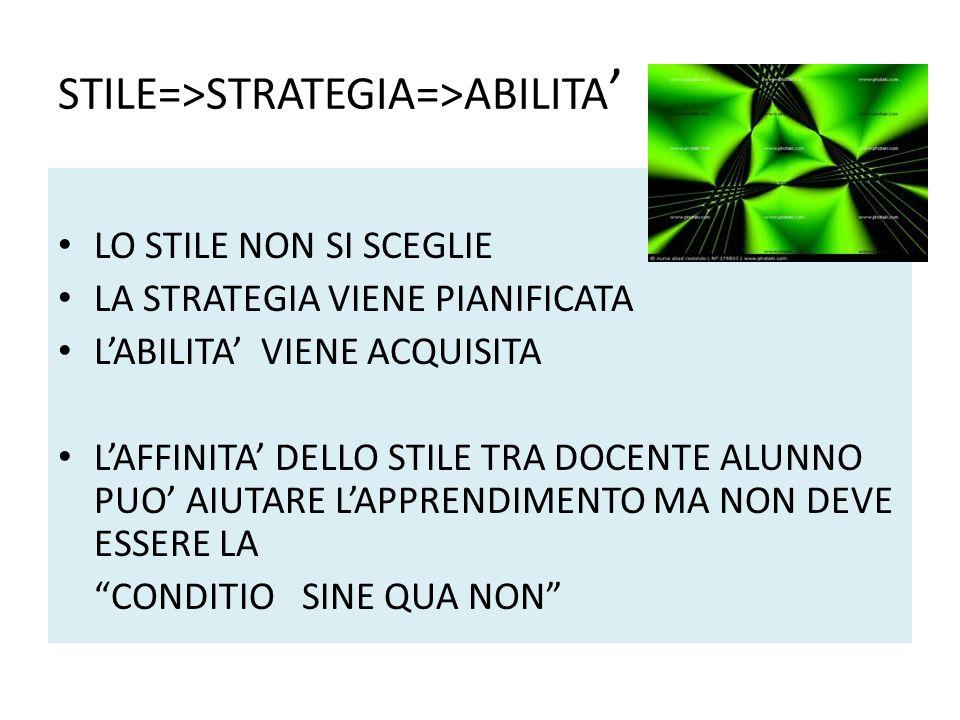 STILE=>STRATEGIA=>ABILITA LO STILE NON SI SCEGLIE LA STRATEGIA VIENE PIANIFICATA LABILITA VIENE ACQUISITA LAFFINITA DELLO STILE TRA DOCENTE ALUNNO PUO