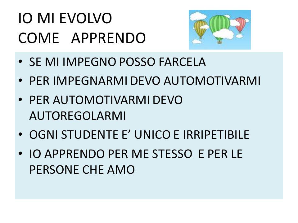 IO MI EVOLVO COME APPRENDO SE MI IMPEGNO POSSO FARCELA PER IMPEGNARMI DEVO AUTOMOTIVARMI PER AUTOMOTIVARMI DEVO AUTOREGOLARMI OGNI STUDENTE E UNICO E