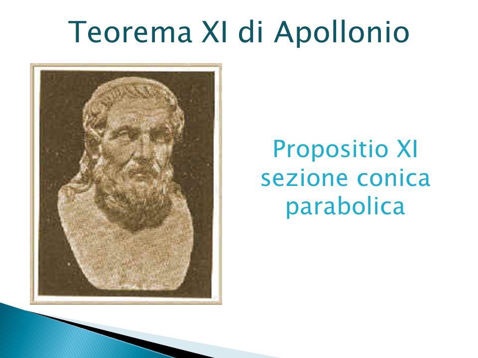 Teorema XI di Apollonio Propositio XI sezione conica parabolica