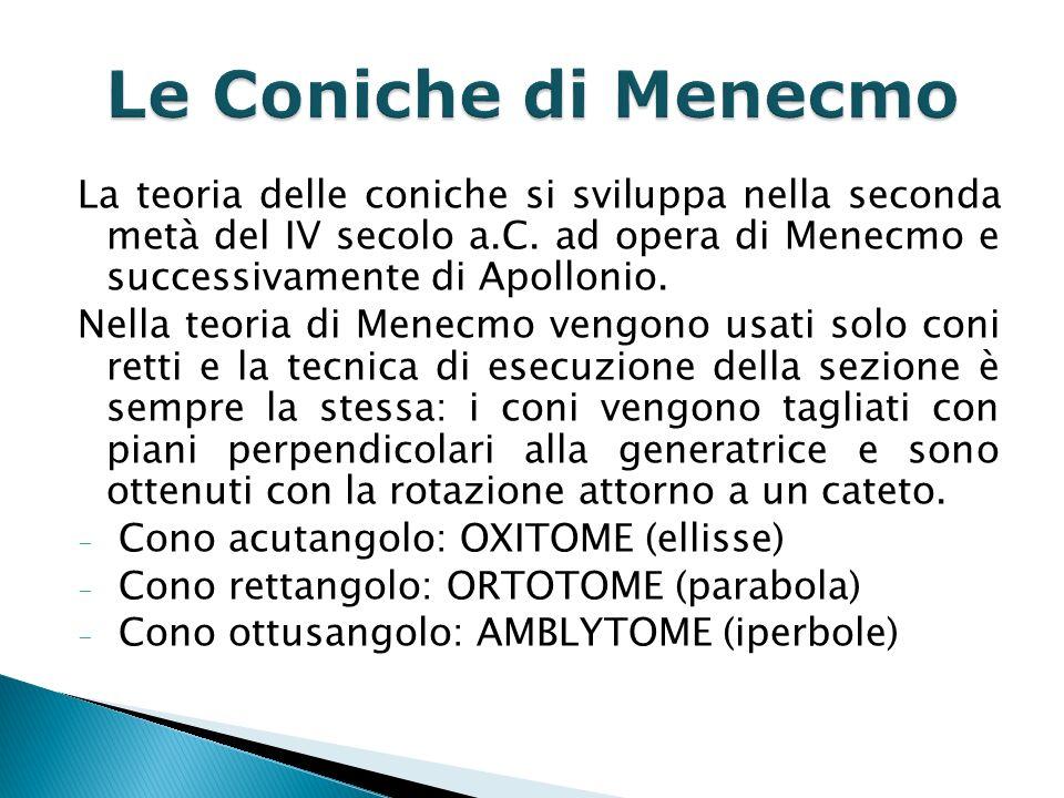 La teoria delle coniche si sviluppa nella seconda metà del IV secolo a.C. ad opera di Menecmo e successivamente di Apollonio. Nella teoria di Menecmo