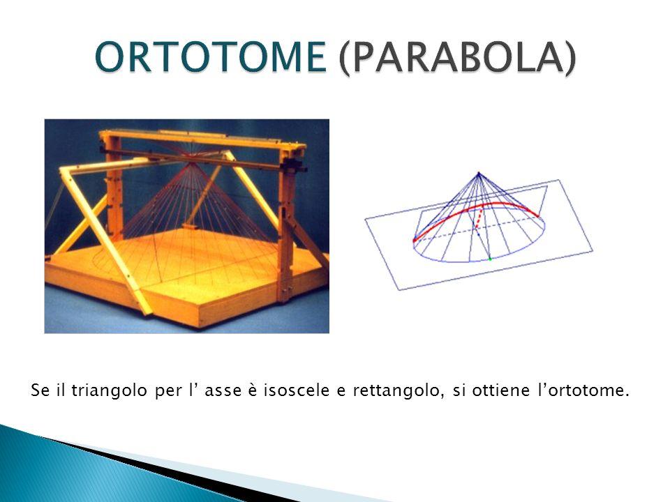 Se il triangolo per l asse è isoscele e rettangolo, si ottiene lortotome.