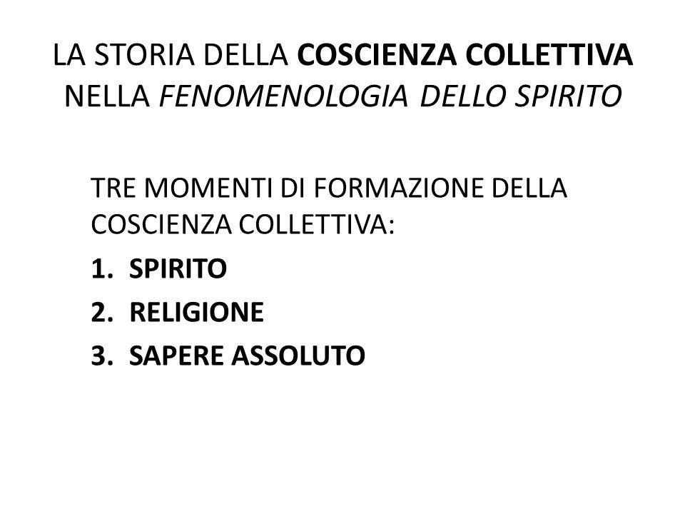LA STORIA DELLA COSCIENZA COLLETTIVA NELLA FENOMENOLOGIA DELLO SPIRITO TRE MOMENTI DI FORMAZIONE DELLA COSCIENZA COLLETTIVA: 1.SPIRITO 2.RELIGIONE 3.S