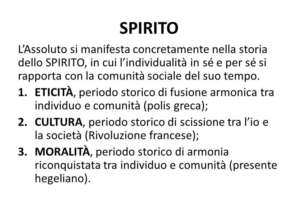 SPIRITO LAssoluto si manifesta concretamente nella storia dello SPIRITO, in cui lindividualità in sé e per sé si rapporta con la comunità sociale del