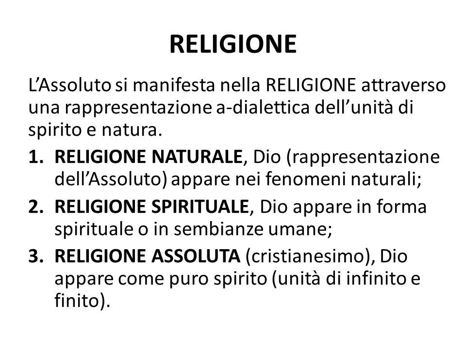 RELIGIONE LAssoluto si manifesta nella RELIGIONE attraverso una rappresentazione a-dialettica dellunità di spirito e natura. 1.RELIGIONE NATURALE, Dio