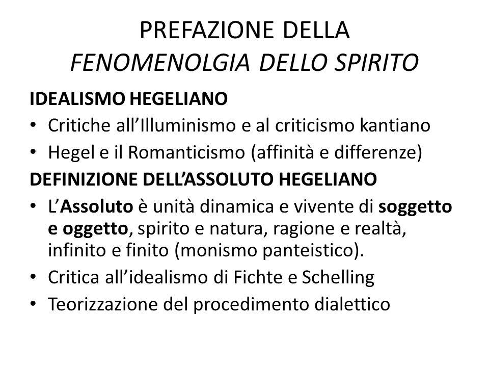 PREFAZIONE DELLA FENOMENOLGIA DELLO SPIRITO IDEALISMO HEGELIANO Critiche allIlluminismo e al criticismo kantiano Hegel e il Romanticismo (affinità e d