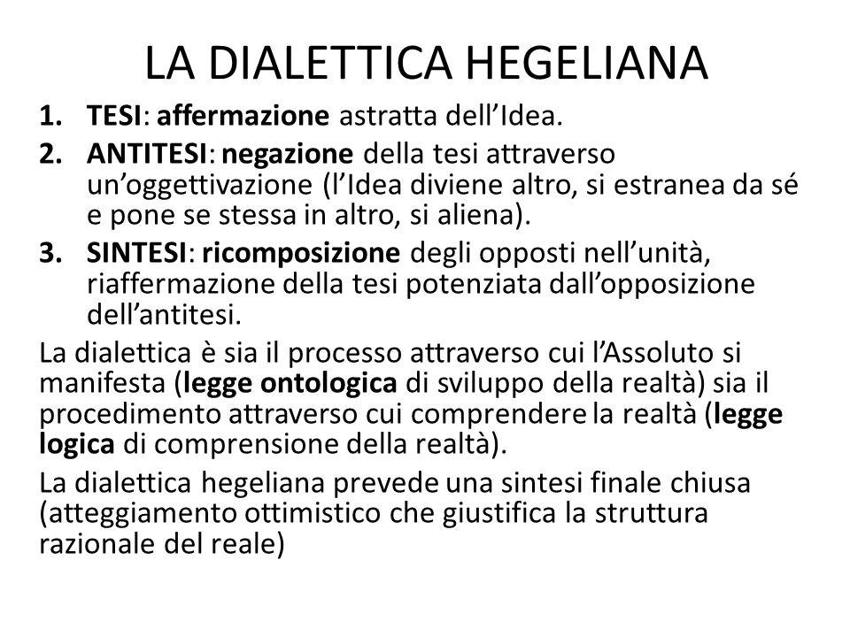 LA DIALETTICA HEGELIANA 1.TESI: affermazione astratta dellIdea. 2.ANTITESI: negazione della tesi attraverso unoggettivazione (lIdea diviene altro, si