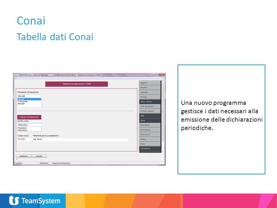 Tabella dati Conai Una nuovo programma gestisce i dati necessari alla emissione delle dichiarazioni periodiche. Conai
