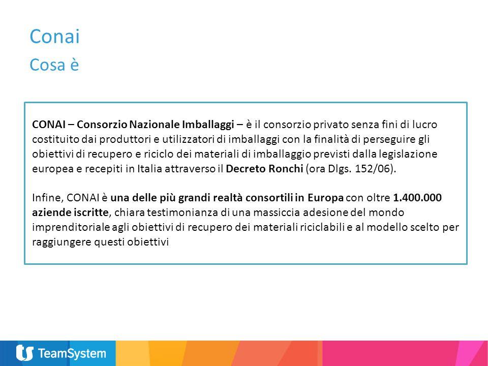 Conai Cosa è CONAI – Consorzio Nazionale Imballaggi – è il consorzio privato senza fini di lucro costituito dai produttori e utilizzatori di imballagg