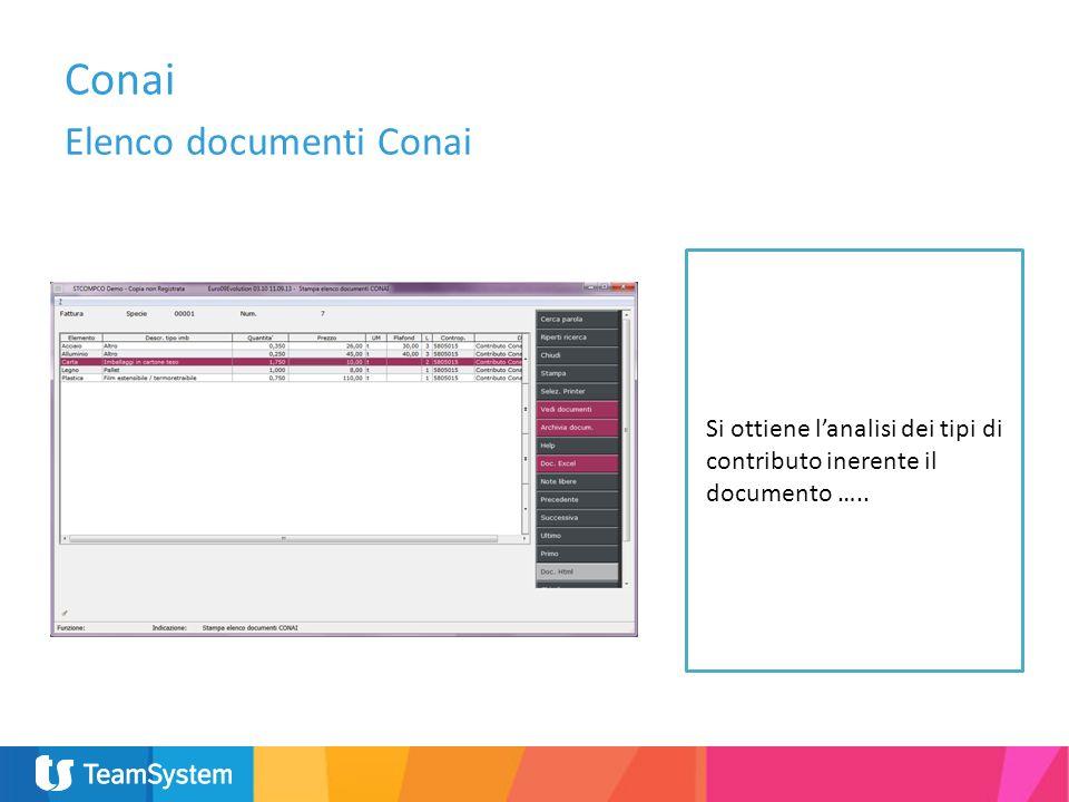 Si ottiene lanalisi dei tipi di contributo inerente il documento ….. Conai Elenco documenti Conai