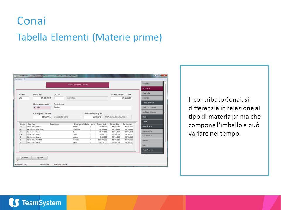 Tabella Elementi (Materie prime) Il contributo Conai, si differenzia in relazione al tipo di materia prima che compone limballo e può variare nel temp